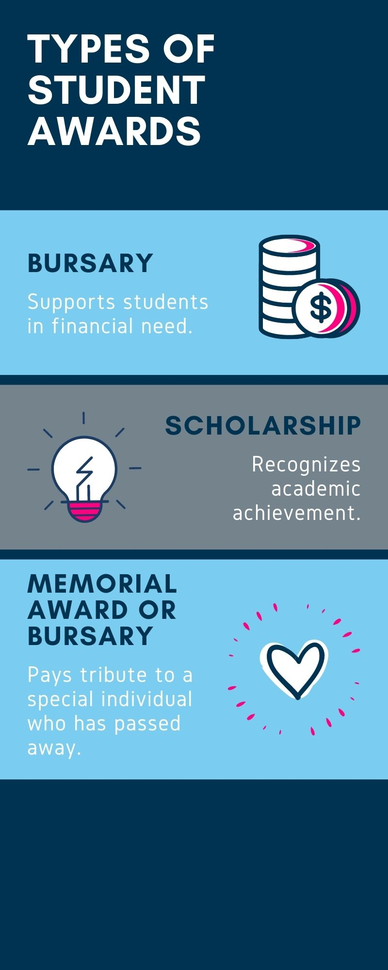 Types of Student Awards